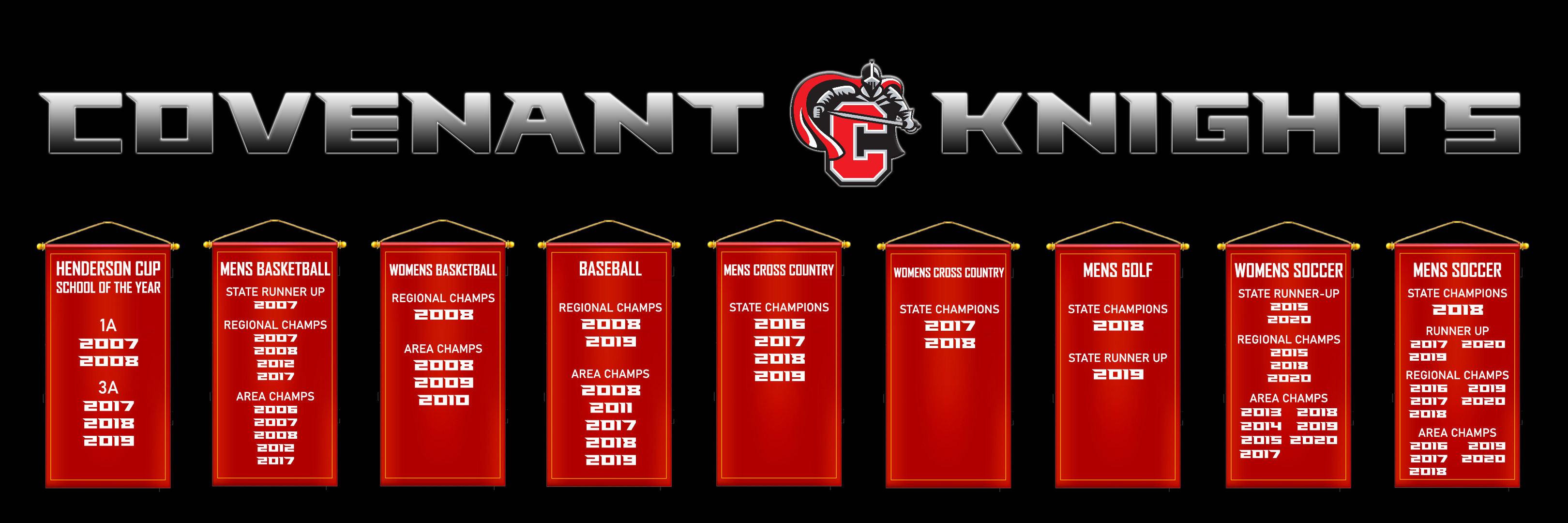 Athletics website banner