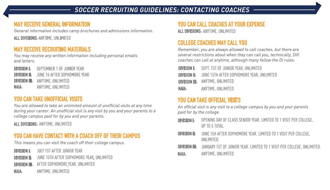 college coach recruiting letter sample