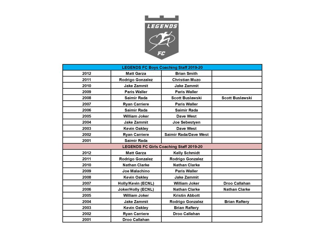 Legends FC 2019-2020 Coaching Assignments