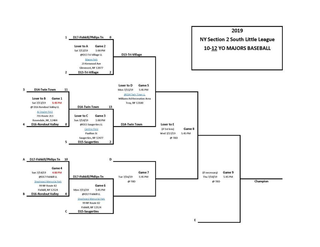 12u Sectional Tournament