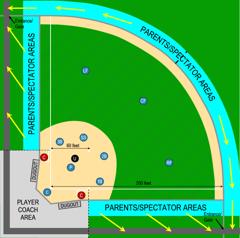COVID 19 Field Map