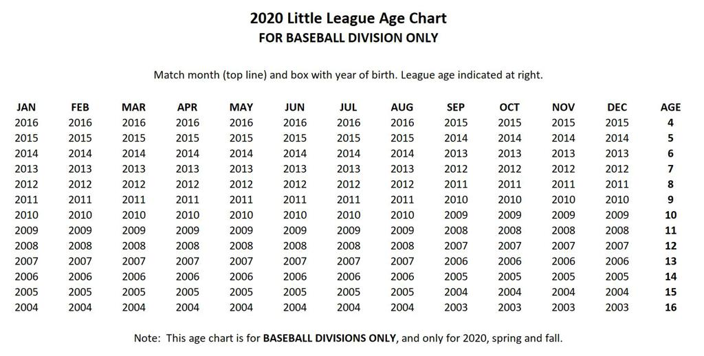 Little League Age Chart