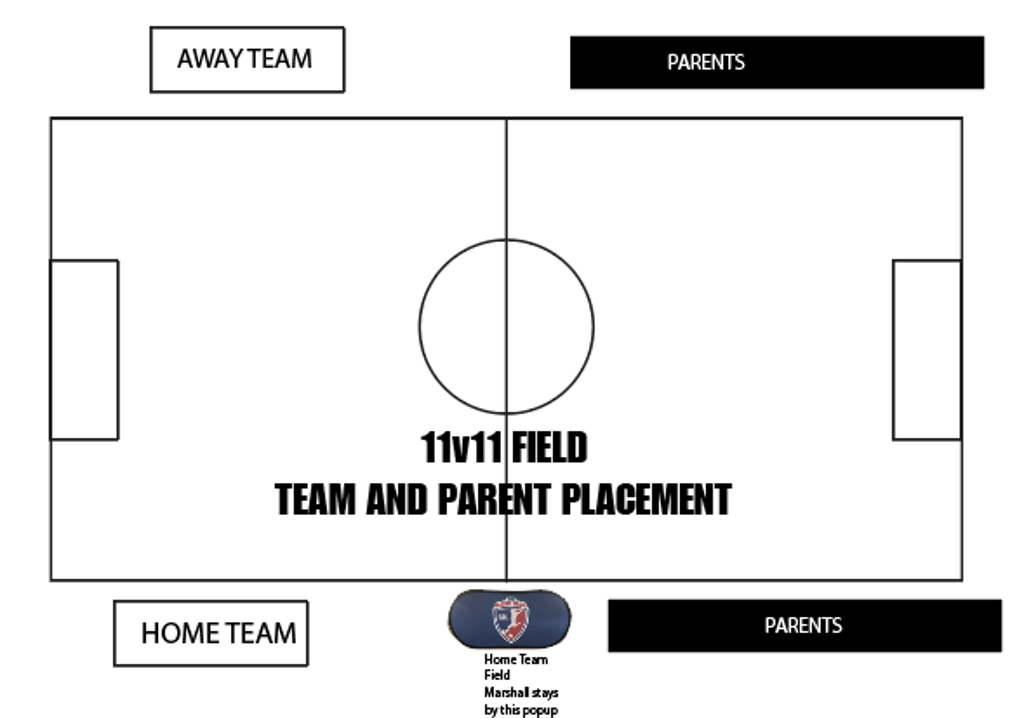 11v11 Team Placement