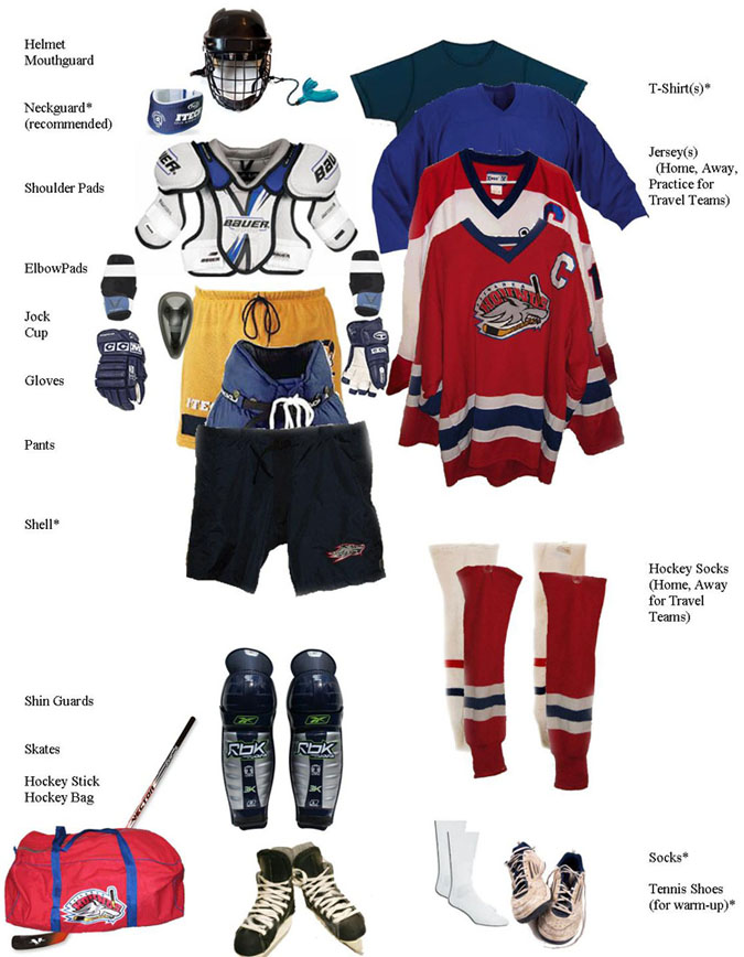 New Mexico Amateur Hockey Association
