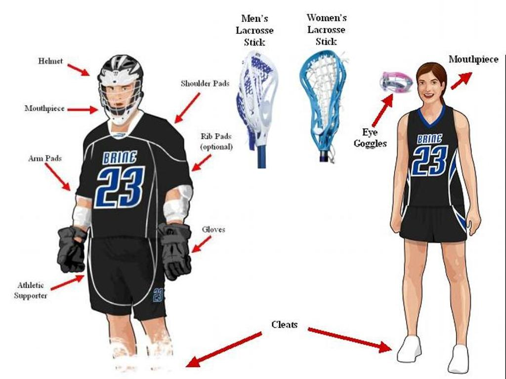 Image result for boys lacrosse required equipment