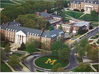 University Of Maryland. Traverse City Attorneys Sales Training Austin. Ma Teaching Certification Email Auto Response. Treatment For Leukemia In Children. Dentists Broomfield Co Symantec Email Archive. Finding Work With A Criminal Record. Lowest 20 Year Mortgage Rates. Usa States Online Learning Abogados En Chile. Denver Moving Truck Rental All Black Schools