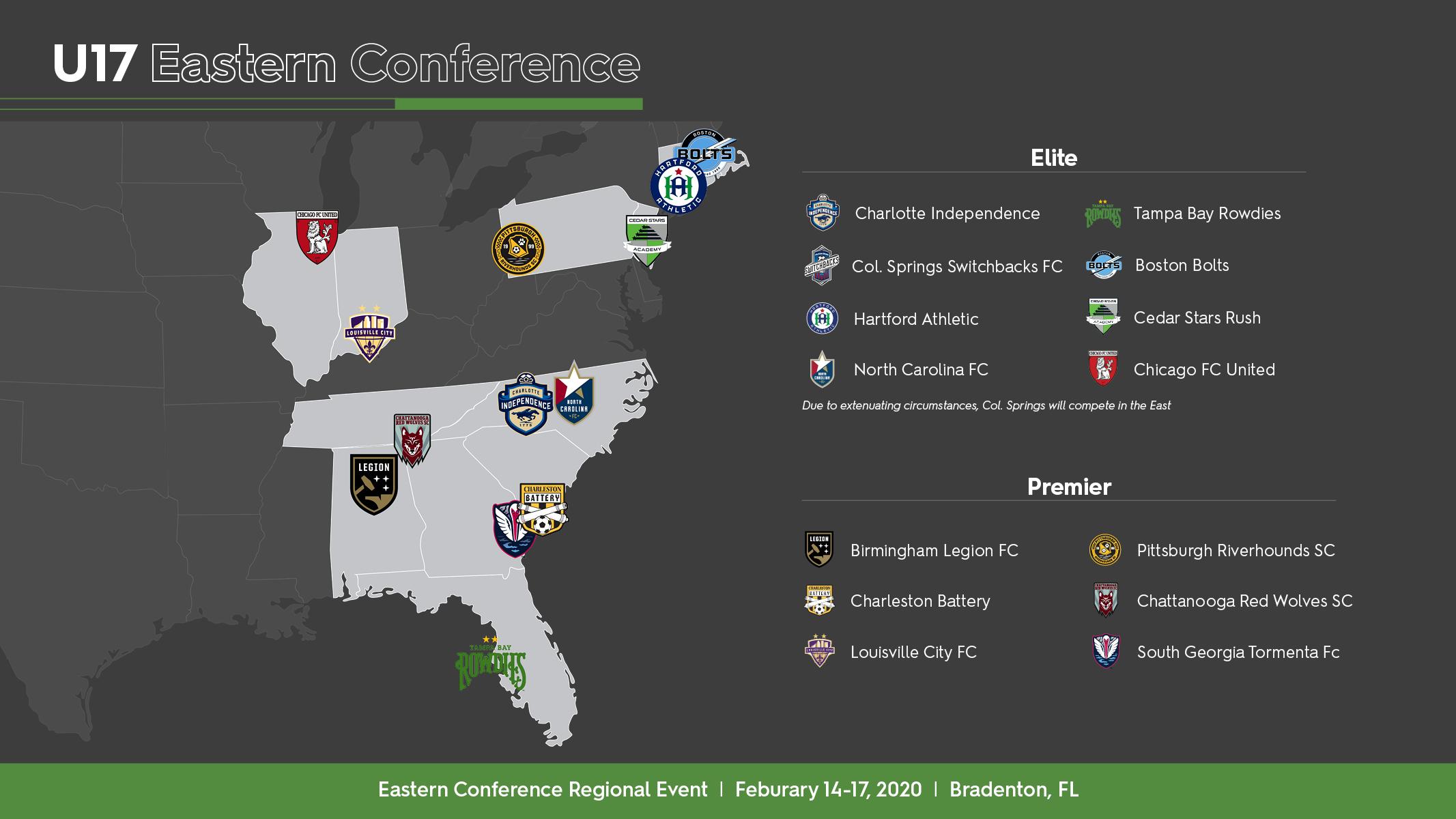 U17 Eastern Conference