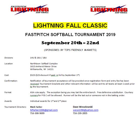 Amherst Lightning