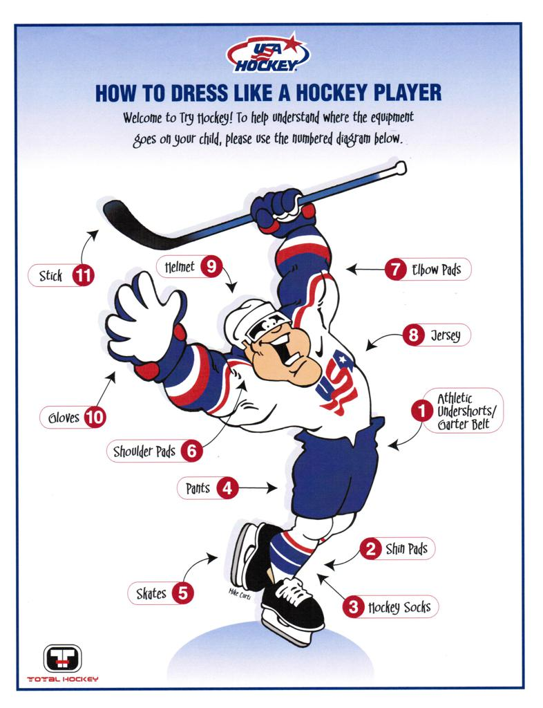 Hopkins Youth Hockey suggests black gloves, breezers, and helmets.