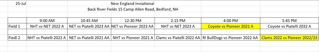 NH Tomahawks Play Day 7-25-20