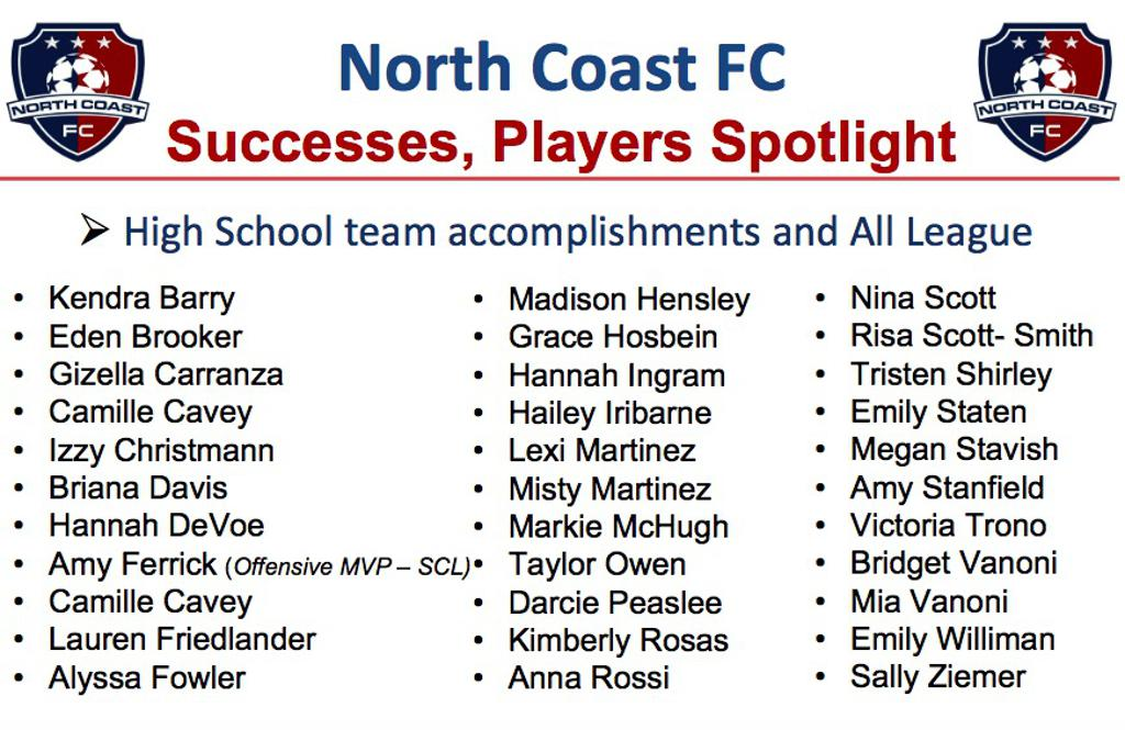 High School Accomplishments and All League