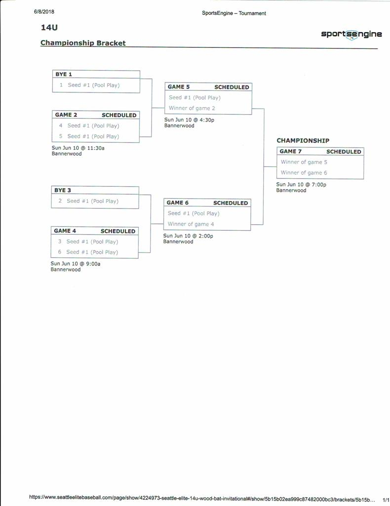 Wood Bat Invitational Championship Bracket Sun June 10