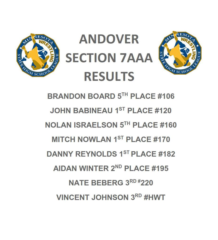 Section 7AAA results