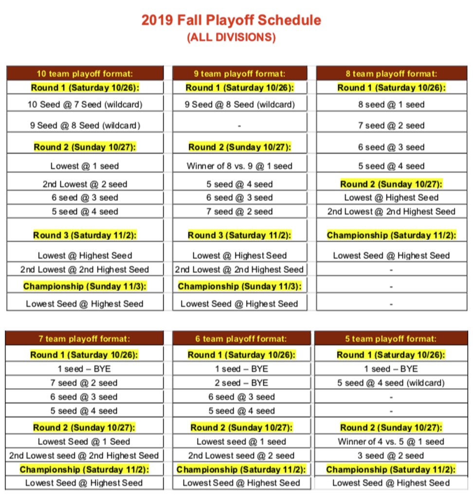 Fall 2019 Playoff Schedule