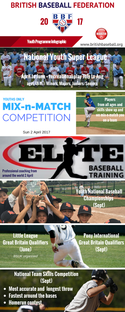 Register for 2 April events (Elite Training and Mix-n-Match)
