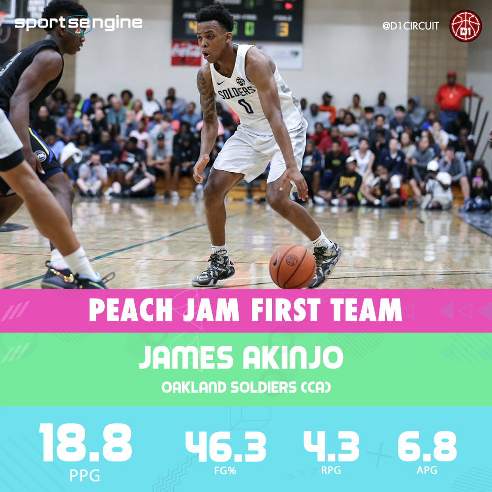 finest selection 73ab2 93506 Man, what a tournament for James Akinjo. The 6-foot-1 junior ran the  majority of the circuit as an overlooked floor general, and he used his  time in North ...