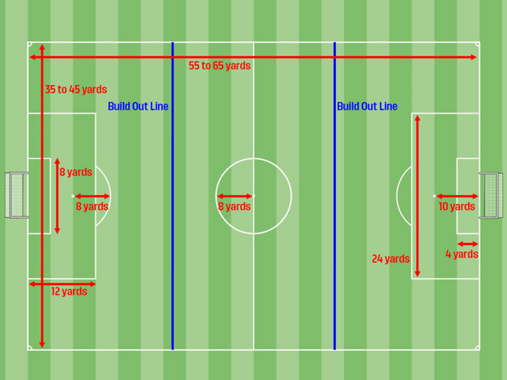 Small Sided Field Size