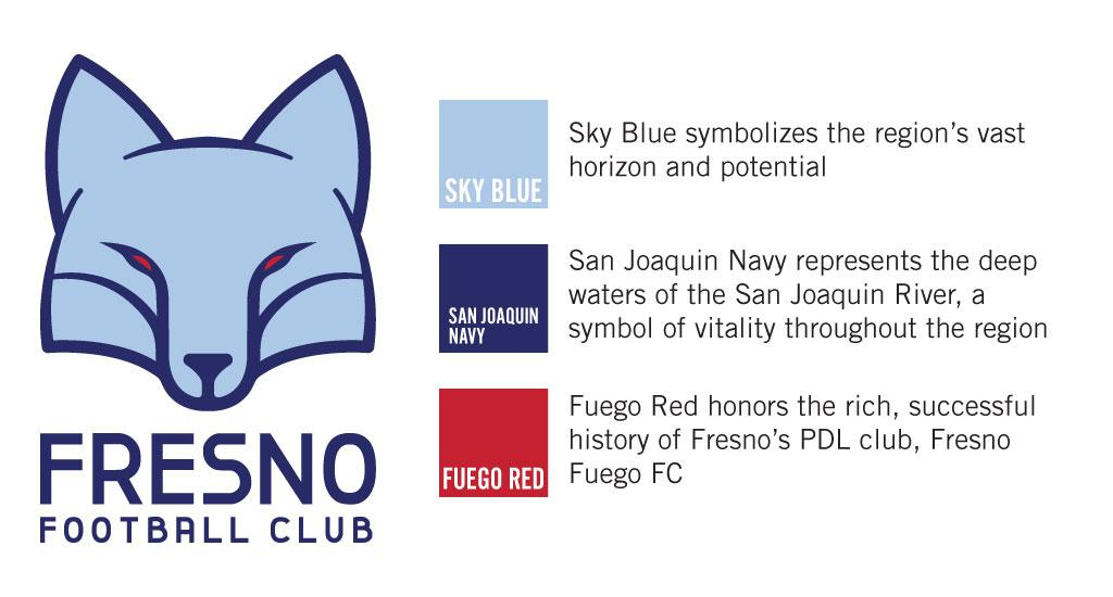Ffc Reveals Fox As Club Mascot Nickname