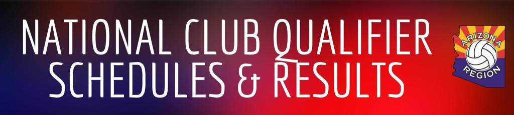 Links to AZ National Club Qualifier