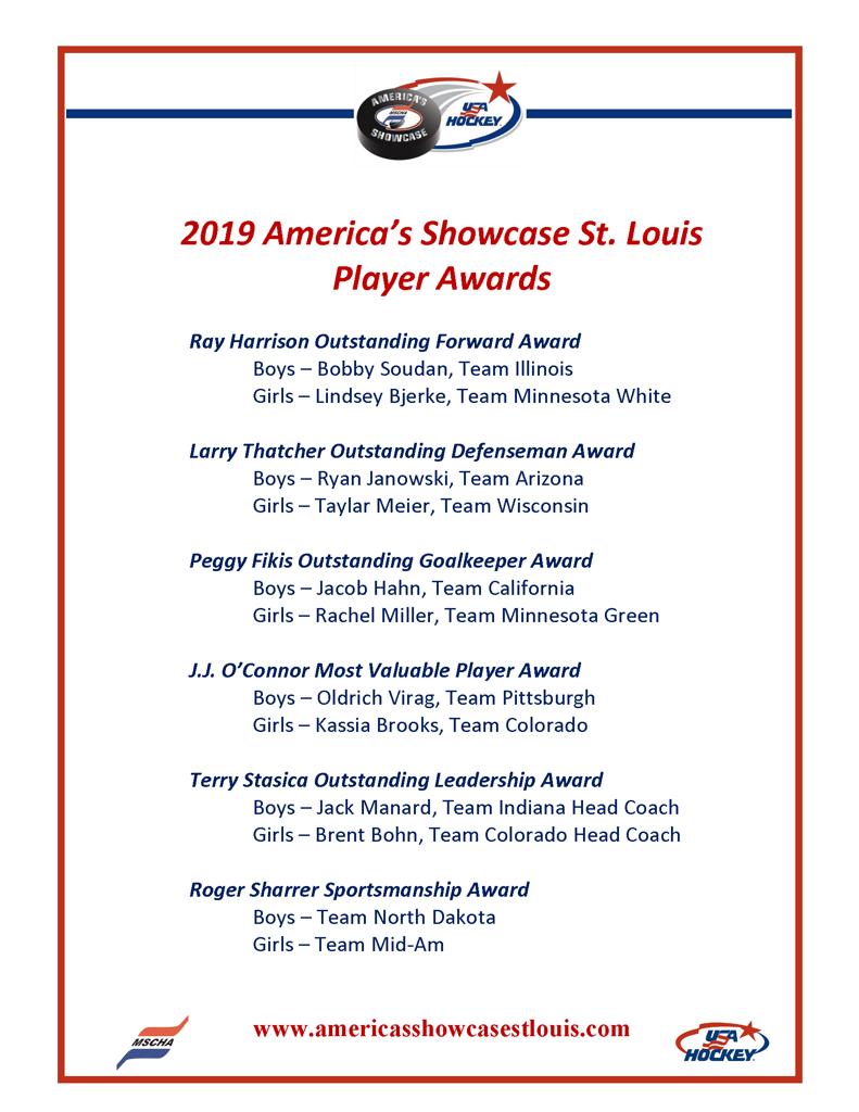 Player Awards