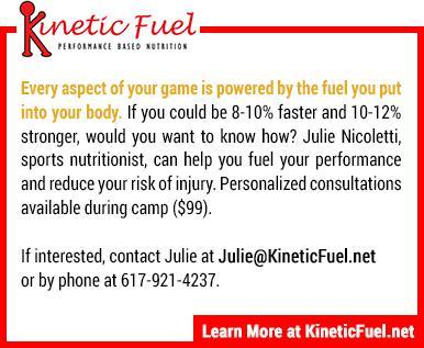 Kinetic Fuel