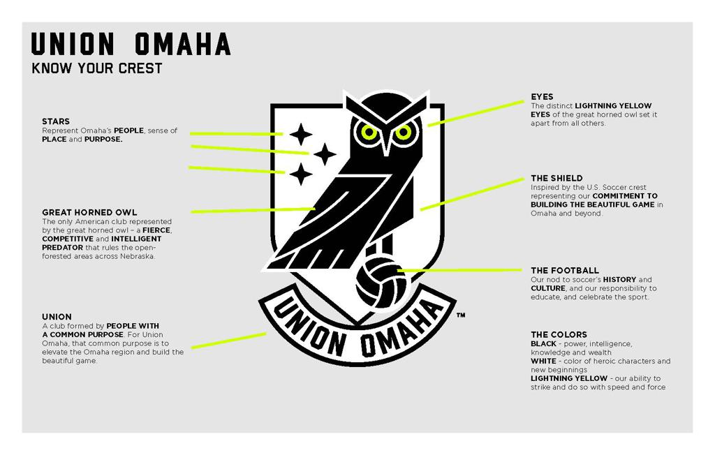 Union Omaha Know Your Crest