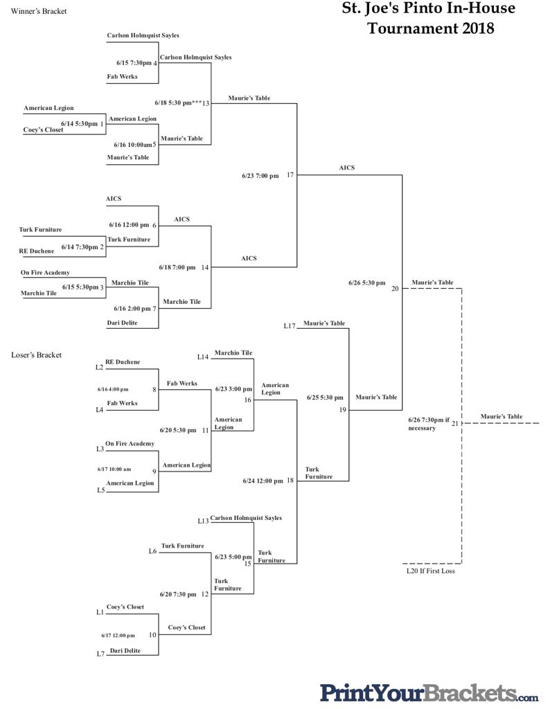 Pinto Tournament Bracket
