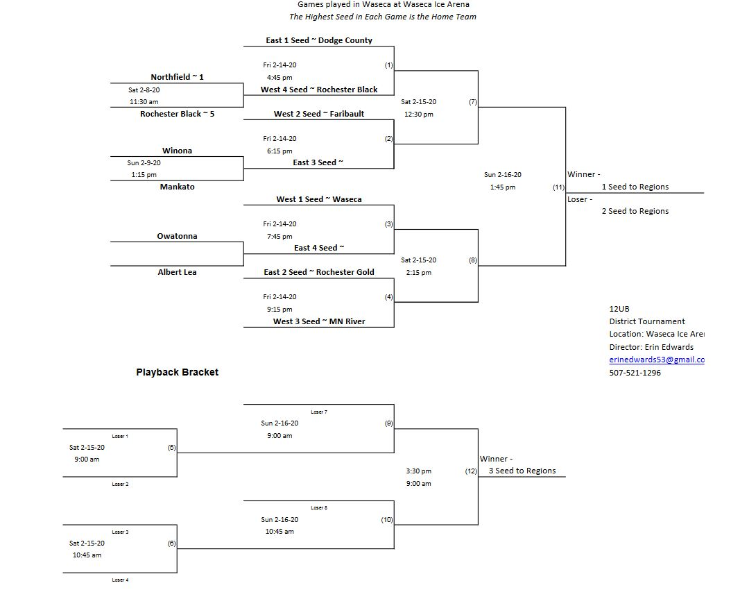 District Tournament Bracket