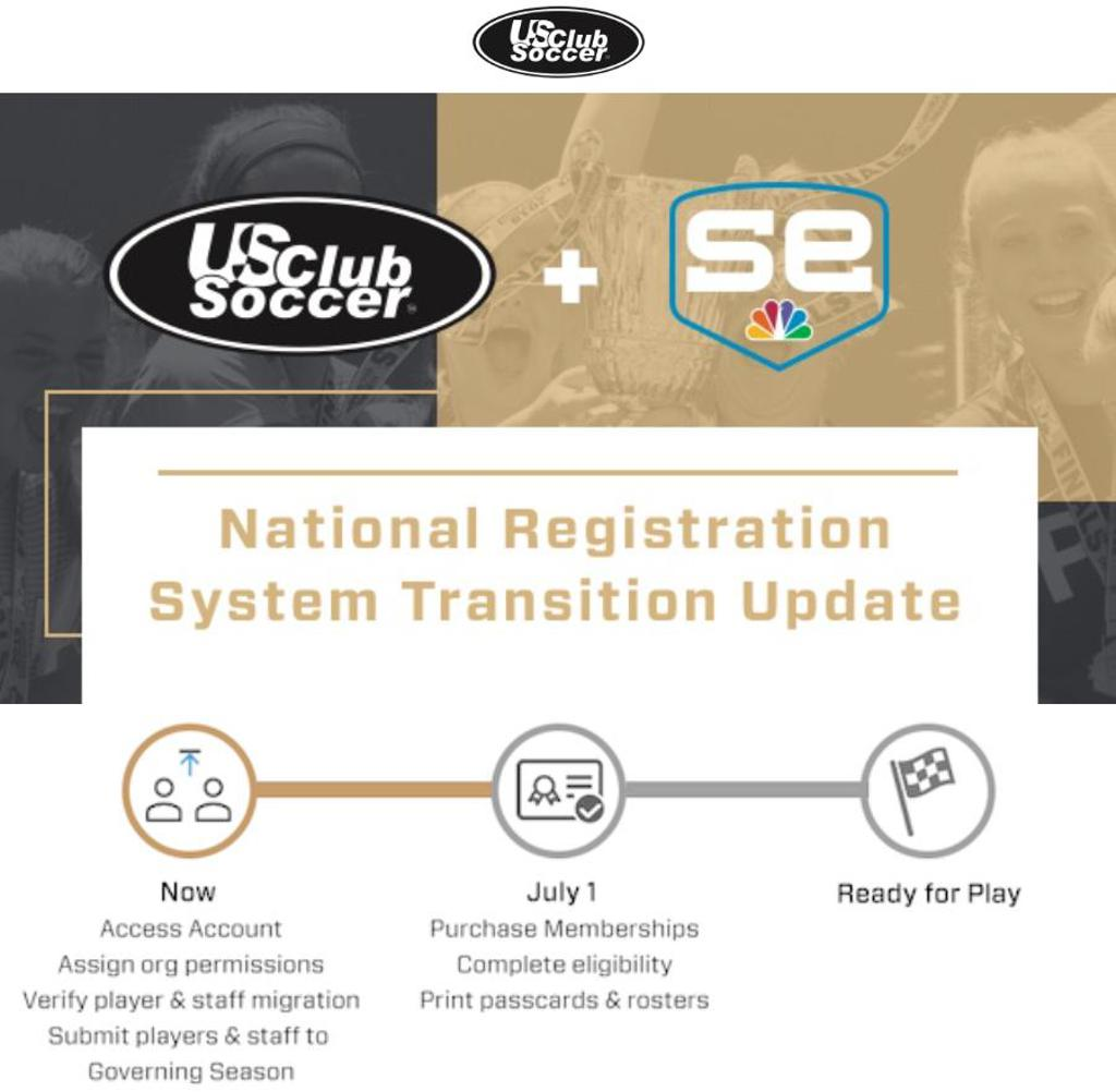 New National Registration System has launched for the 2019