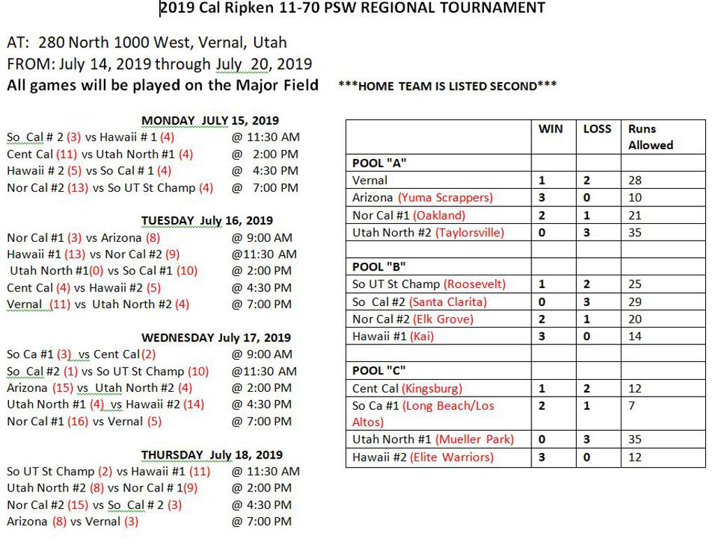 11u/70' All-Stars Tournament Info