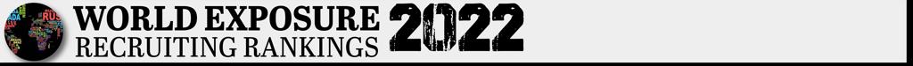 2022 World Exposure Player Rankings