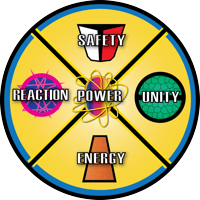 Core Elements